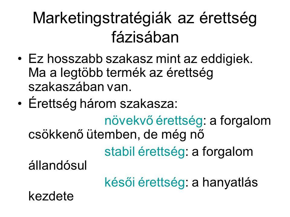 Marketingstratégiák az érettség fázisában •Ez hosszabb szakasz mint az eddigiek. Ma a legtöbb termék az érettség szakaszában van. •Érettség három szak