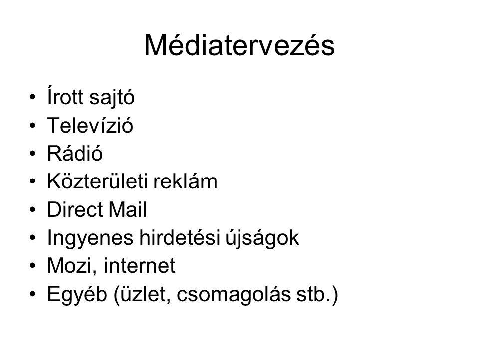 Médiatervezés •Írott sajtó •Televízió •Rádió •Közterületi reklám •Direct Mail •Ingyenes hirdetési újságok •Mozi, internet •Egyéb (üzlet, csomagolás st