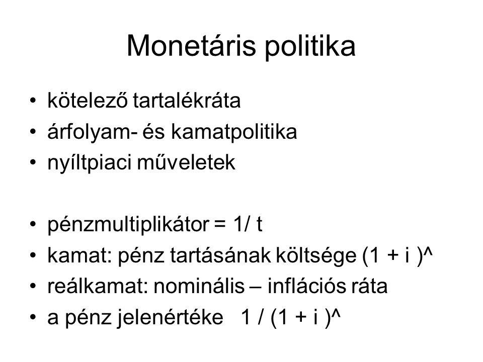 Monetáris politika •kötelező tartalékráta •árfolyam- és kamatpolitika •nyíltpiaci műveletek •pénzmultiplikátor = 1/ t •kamat: pénz tartásának költsége