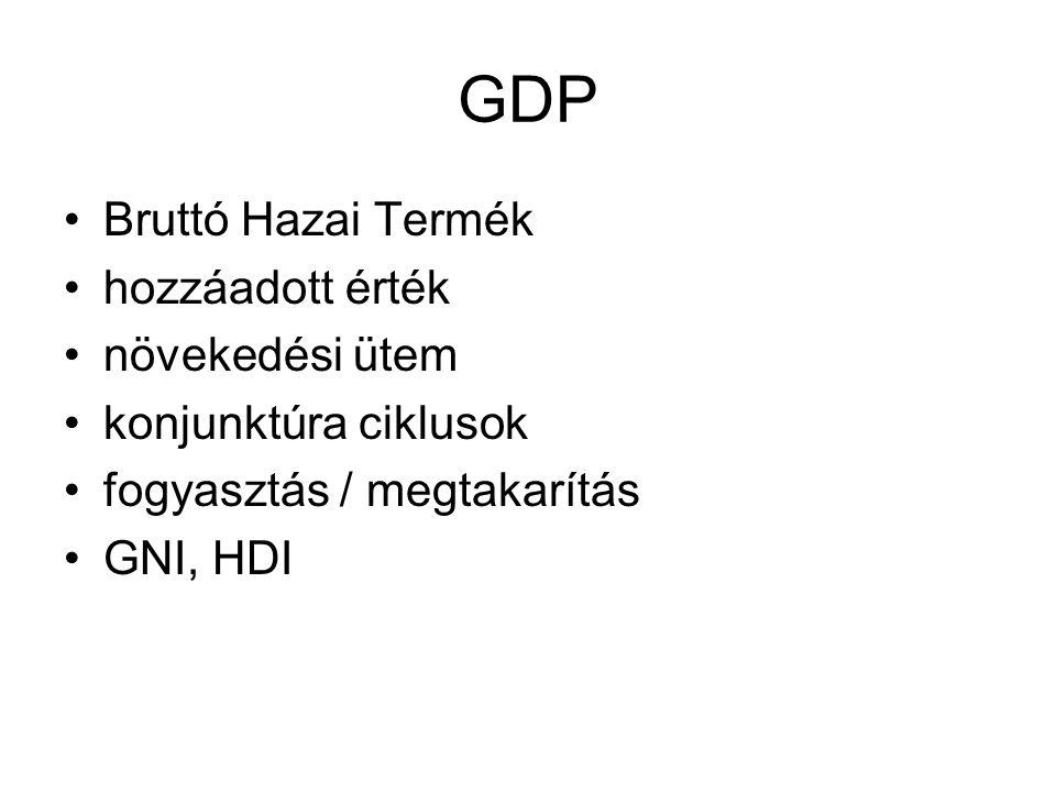 GDP •Bruttó Hazai Termék •hozzáadott érték •növekedési ütem •konjunktúra ciklusok •fogyasztás / megtakarítás •GNI, HDI