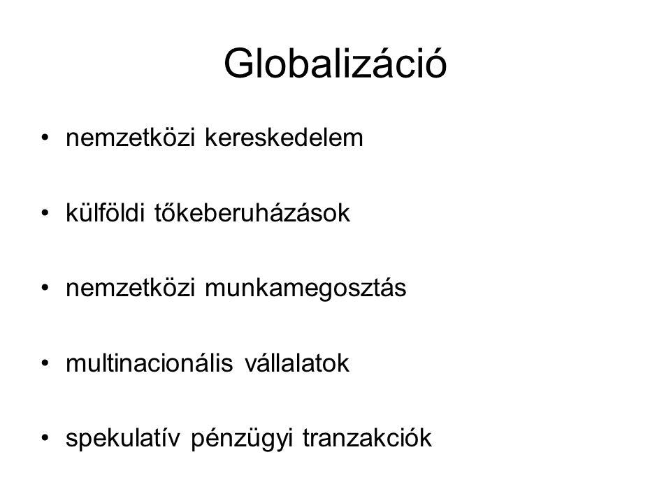 Globalizáció •nemzetközi kereskedelem •külföldi tőkeberuházások •nemzetközi munkamegosztás •multinacionális vállalatok •spekulatív pénzügyi tranzakció