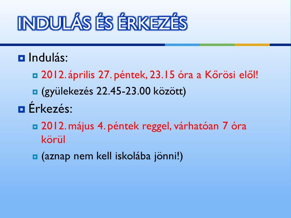  Indulás:  2012. április 27. péntek, 23.15 óra a Kőrösi elől.