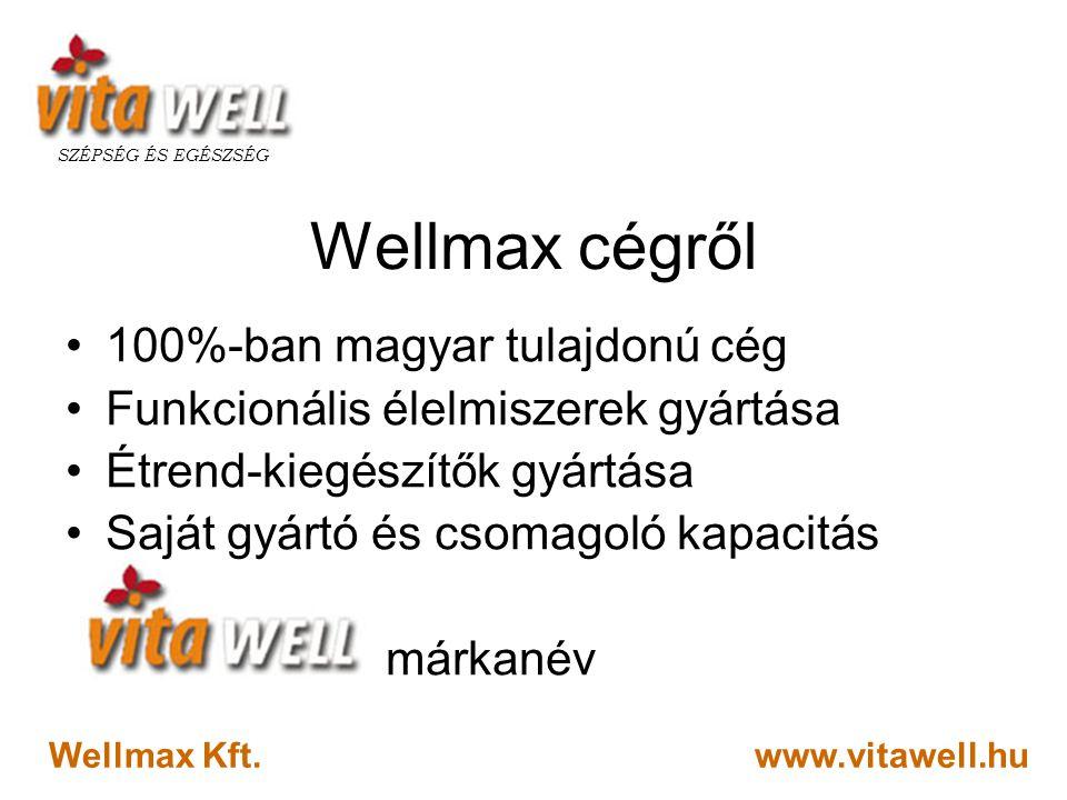 www.vitawell.hu SZÉPSÉG ÉS EGÉSZSÉG Wellmax Kft. Wellmax cégről •100%-ban magyar tulajdonú cég •Funkcionális élelmiszerek gyártása •Étrend-kiegészítők