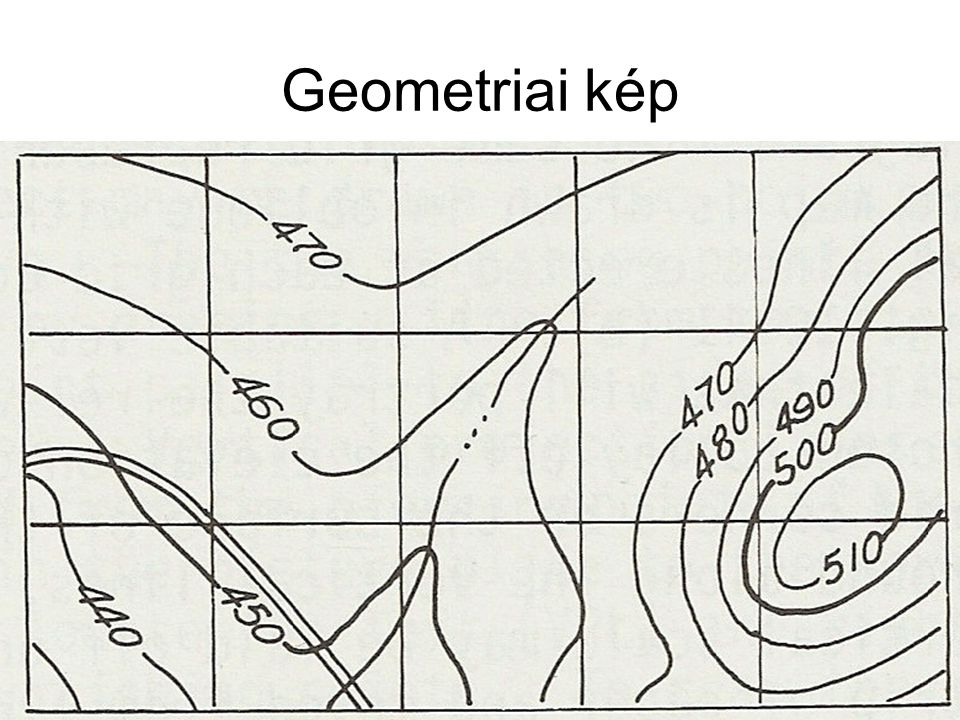 Geometriai kép