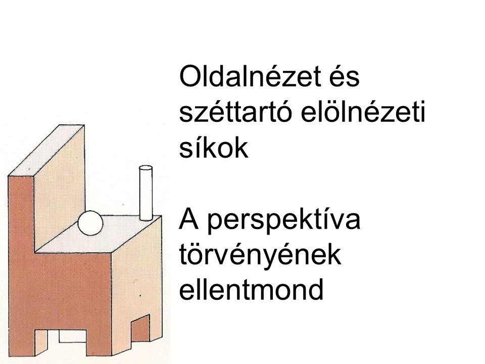 Oldalnézet és széttartó elölnézeti síkok A perspektíva törvényének ellentmond