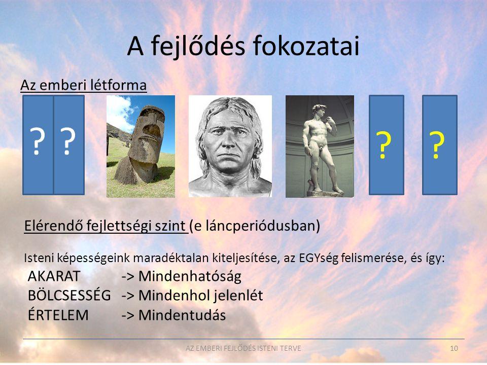 A fejlődés fokozatai AZ EMBERI FEJLŐDÉS ISTENI TERVE10 Az emberi létforma ? ? Elérendő fejlettségi szint (e láncperiódusban) Isteni képességeink marad