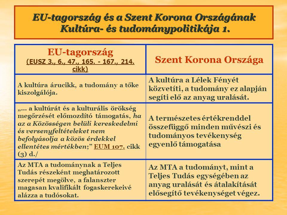 EU-tagország (EUSZ 3., 6., 47., 165. - 167., 214. cikk) Szent Korona Országa A kultúra árucikk, a tudomány a tőke kiszolgálója. A kultúra a Lélek Fény