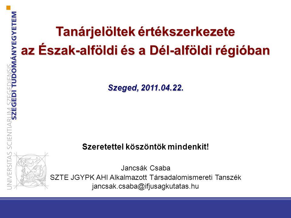 Szeretettel köszöntök mindenkit! Jancsák Csaba SZTE JGYPK AHI Alkalmazott Társadalomismereti Tanszék jancsak.csaba@ifjusagkutatas.hu Tanárjelöltek ért