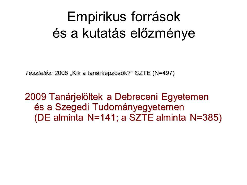 """Empirikus források és a kutatás előzménye Tesztelés: 2008 """"Kik a tanárképzősök?"""" SZTE (N=497) 2009 Tanárjelöltek a Debreceni Egyetemen és a Szegedi Tu"""