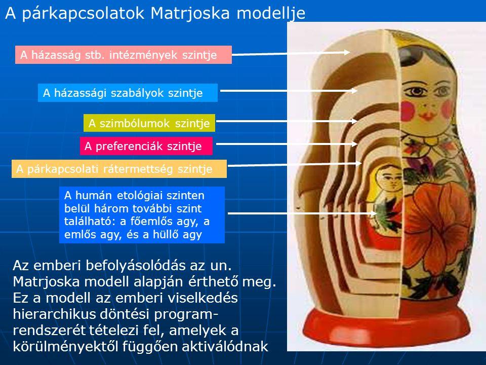 Az evolúciós modell kiindulópontja, Darwin szerint..