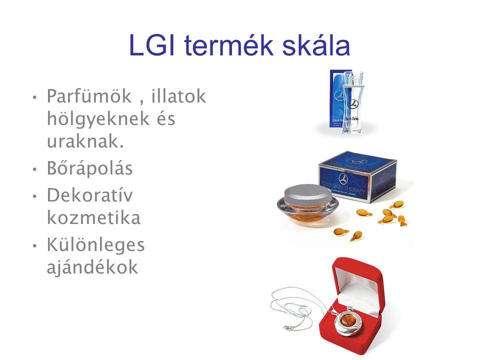 LGI termék skála •Parfümök, illatok hölgyeknek és uraknak.