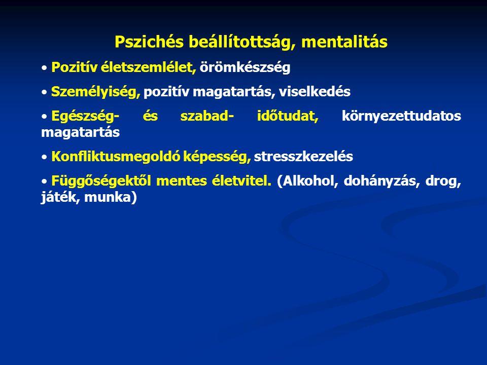 Pszichés beállítottság, mentalitás • Pozitív életszemlélet, örömkészség • Személyiség, pozitív magatartás, viselkedés • Egészség- és szabad- időtudat,