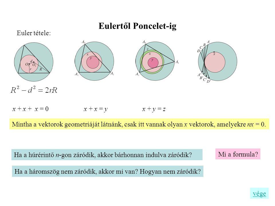 Eulertől Poncelet-ig Euler tétele: Ha a húrérintő n-gon záródik, akkor bárhonnan indulva záródik? Mi a formula? Ha a háromszög nem záródik, akkor mi v