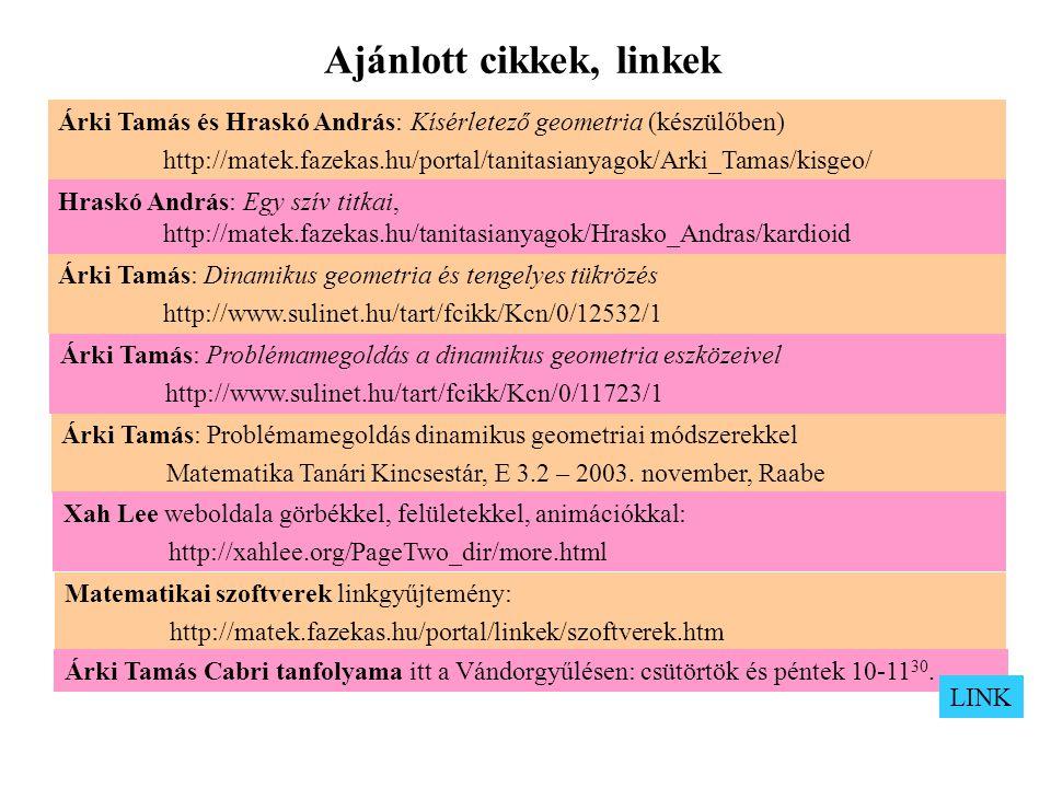 Ajánlott cikkek, linkek Árki Tamás és Hraskó András: Kísérletező geometria (készülőben) http://matek.fazekas.hu/portal/tanitasianyagok/Arki_Tamas/kisg