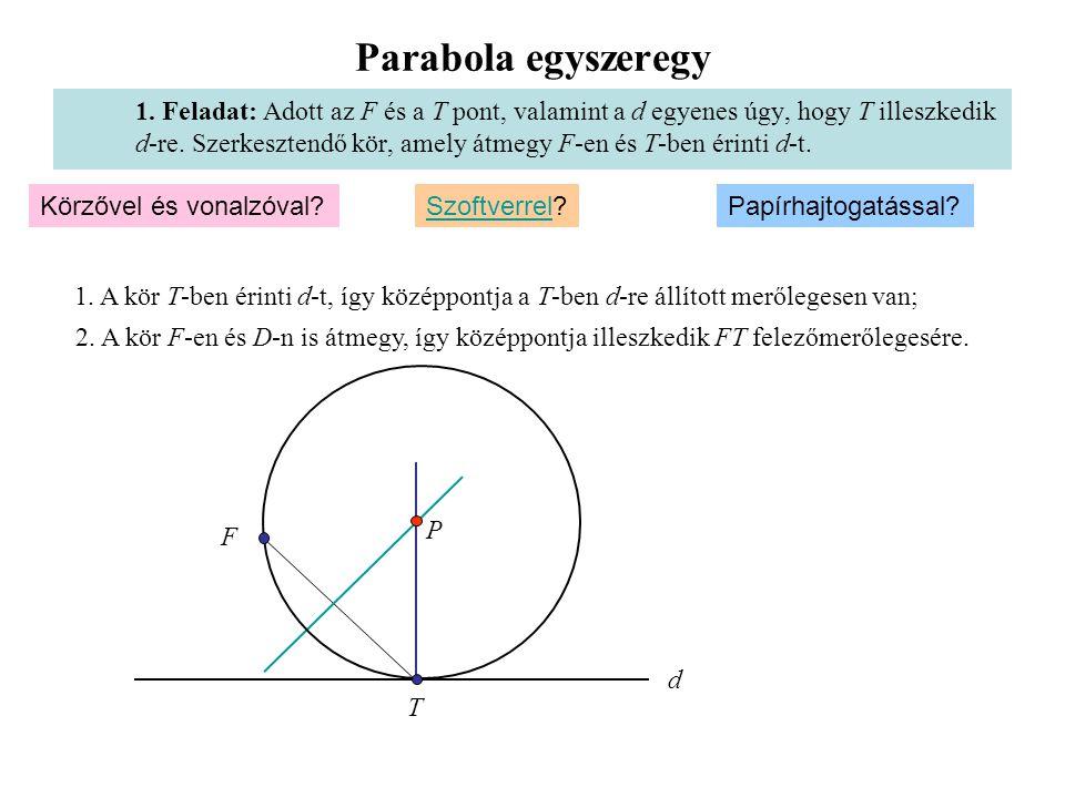 Parabola egyszeregy 1. Feladat: Adott az F és a T pont, valamint a d egyenes úgy, hogy T illeszkedik d-re. Szerkesztendő kör, amely átmegy F-en és T-b