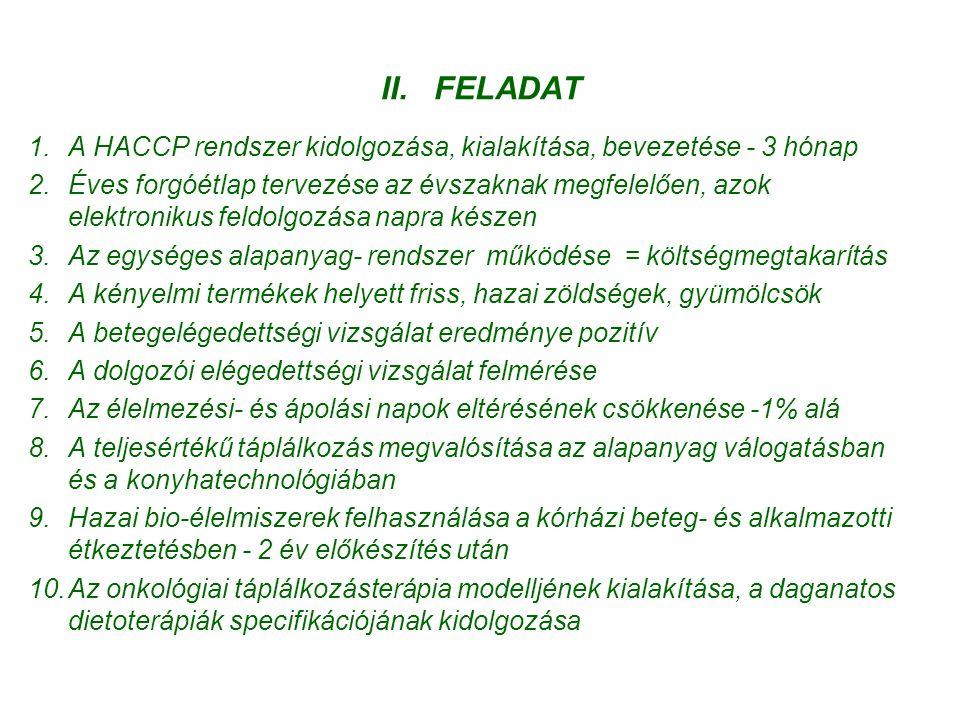 II. FELADAT 1.A HACCP rendszer kidolgozása, kialakítása, bevezetése - 3 hónap 2.Éves forgóétlap tervezése az évszaknak megfelelően, azok elektronikus