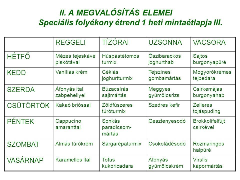 II. A MEGVALÓSÍTÁS ELEMEI Speciális folyékony étrend 1 heti mintaétlapja III. REGGELITÍZÓRAIUZSONNAVACSORA HÉTFŐ Mézes tejeskávé piskótával Húspástéto