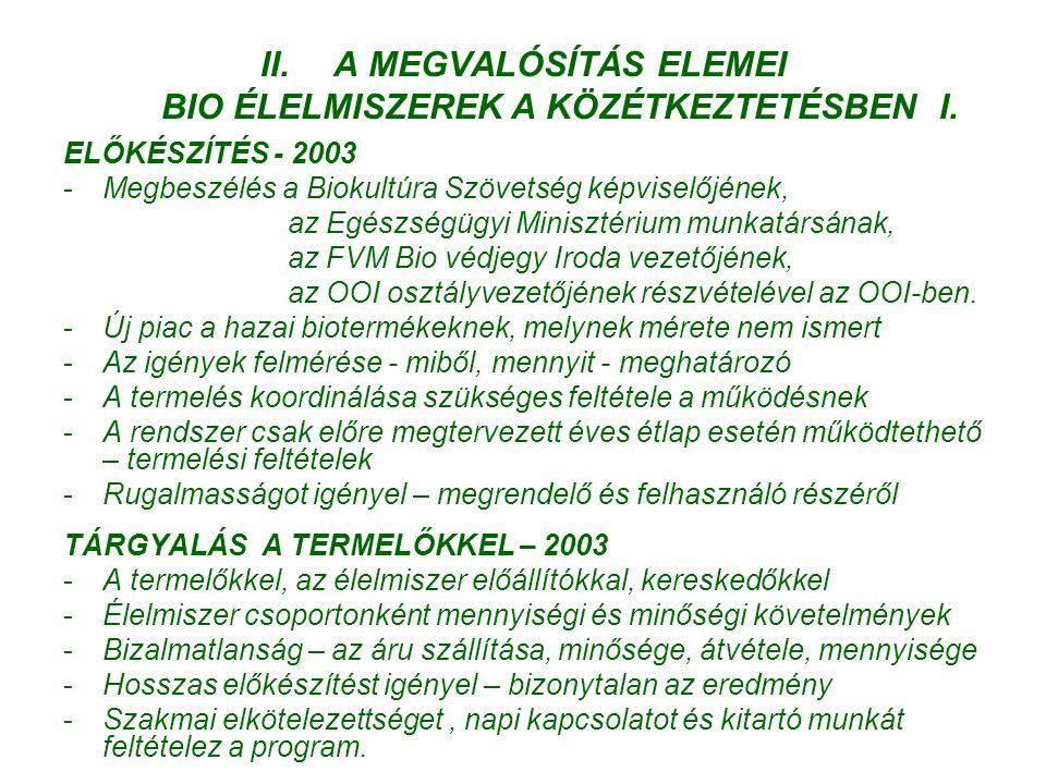 II.A MEGVALÓSÍTÁS ELEMEI BIO ÉLELMISZEREK A KÖZÉTKEZTETÉSBEN I. ELŐKÉSZÍTÉS - 2003 -Megbeszélés a Biokultúra Szövetség képviselőjének, az Egészségügyi