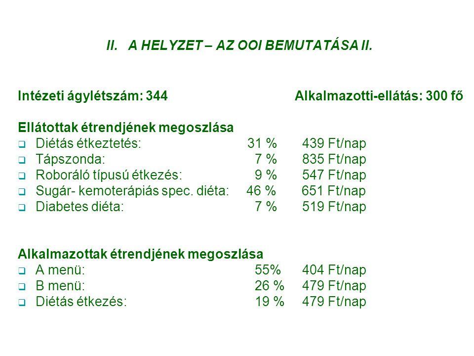 II. A HELYZET – AZ OOI BEMUTATÁSA II. Intézeti ágylétszám: 344 Alkalmazotti-ellátás: 300 fő Ellátottak étrendjének megoszlása  Diétás étkeztetés: 31