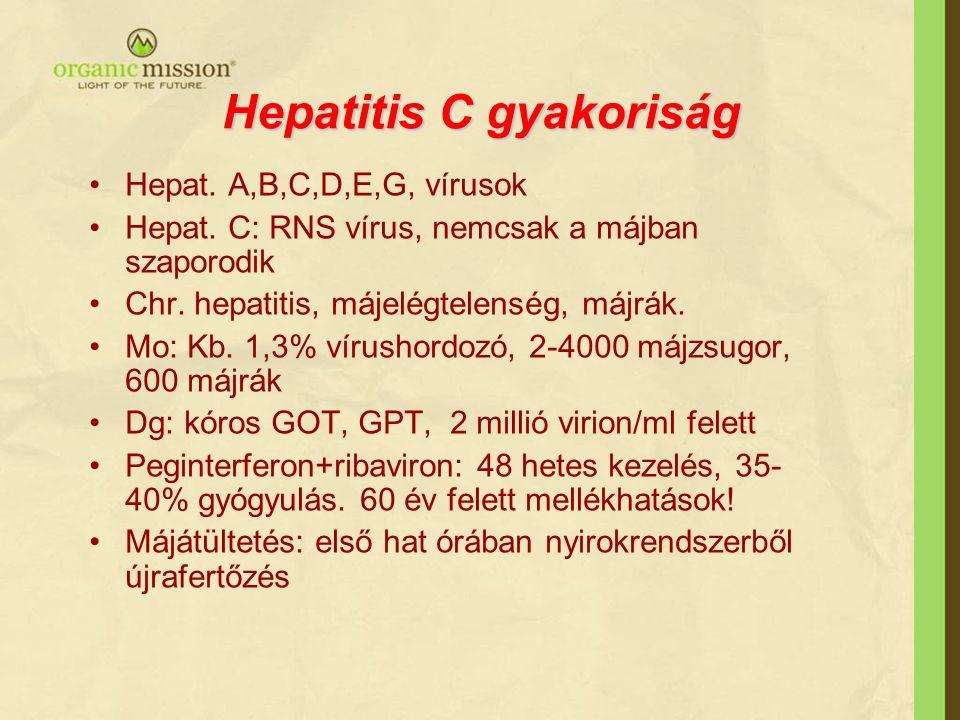 Hepatitis C gyakoriság •Hepat. A,B,C,D,E,G, vírusok •Hepat. C: RNS vírus, nemcsak a májban szaporodik •Chr. hepatitis, májelégtelenség, májrák. •Mo: K