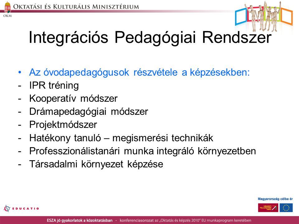 Integrációs Pedagógiai Rendszer •Az óvodapedagógusok részvétele a képzésekben: -IPR tréning -Kooperatív módszer -Drámapedagógiai módszer -Projektmódsz