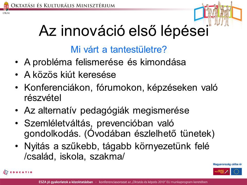 Az innováció első lépései Mi várt a tantestületre? •A probléma felismerése és kimondása •A közös kiút keresése •Konferenciákon, fórumokon, képzéseken