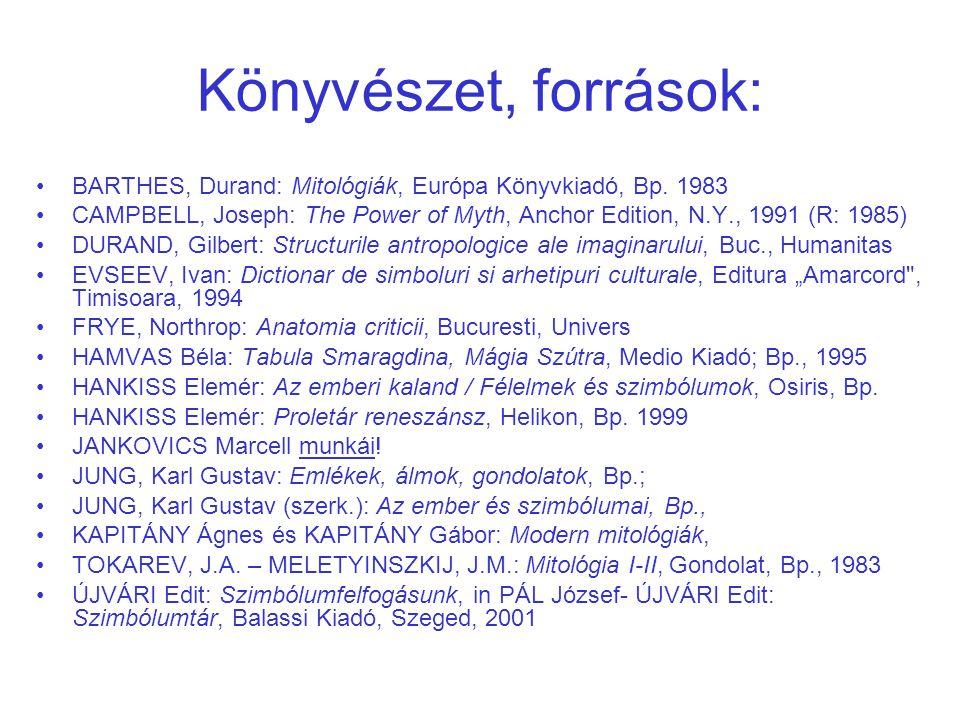 Könyvészet, források: •BARTHES, Durand: Mitológiák, Európa Könyvkiadó, Bp.