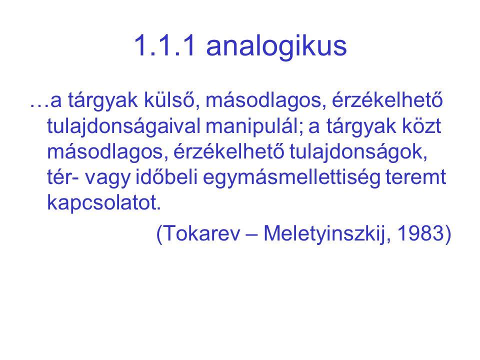 1.1.1 analogikus …a tárgyak külső, másodlagos, érzékelhető tulajdonságaival manipulál; a tárgyak közt másodlagos, érzékelhető tulajdonságok, tér- vagy időbeli egymásmellettiség teremt kapcsolatot.
