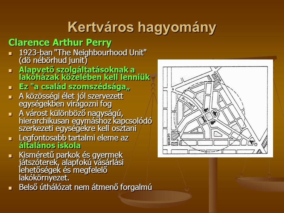 Kertváros hagyomány Clarence Arthur Perry  1923-ban