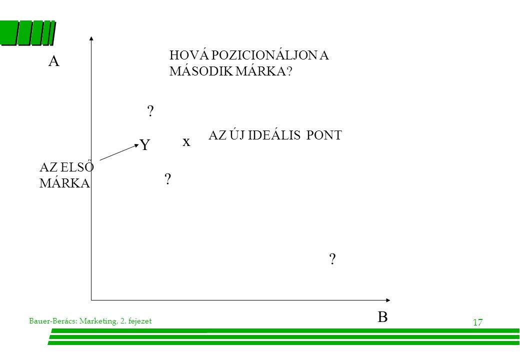 Bauer-Berács: Marketing, 2.fejezet 17 HOVÁ POZICIONÁLJON A MÁSODIK MÁRKA.