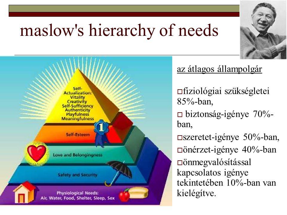 Maslow piramisa az iskolában (továbbgondolás) Éhség, szomjúság, kifáradás, kialvatlanság – nehezebben tud figyelni Stabilitásra törekvés – család szerepe A szülőktől a kortársak, szerelmek felé Az elismerés keresése – segítő felnőtt környezet (család, iskola) Használhassa meglévő képességeit