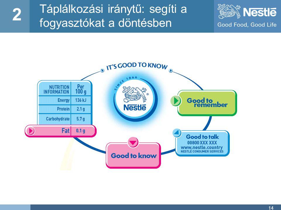 14 Táplálkozási iránytű: segíti a fogyasztókat a döntésben 2