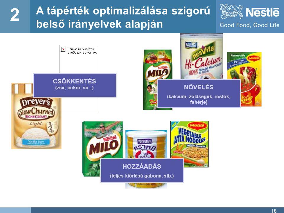 18 2 A tápérték optimalizálása szigorú belső irányelvek alapján CSÖKKENTÉS (zsír, cukor, só...) HOZZÁADÁS (teljes kiőrlésú gabona, stb.) NÖVELÉS (kálcium, zöldségek, rostok, fehérje)