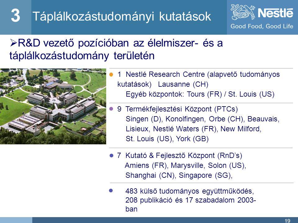 19  R&D vezető pozícióban az élelmiszer- és a táplálkozástudomány területén Táplálkozástudományi kutatások 1 Nestlé Research Centre (alapvető tudományos kutatások) Lausanne (CH) Egyéb központok: Tours (FR) / St.