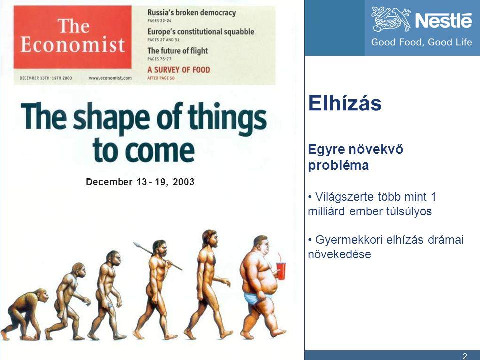 2 December 13 - 19, 2003 Elhízás Egyre növekvő probléma • Világszerte több mint 1 milliárd ember túlsúlyos • Gyermekkori elhízás drámai növekedése