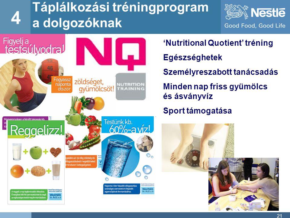 21 Táplálkozási tréningprogram a dolgozóknak 4 'Nutritional Quotient' tréning Egészséghetek Személyreszabott tanácsadás Minden nap friss gyümölcs és ásványvíz Sport támogatása