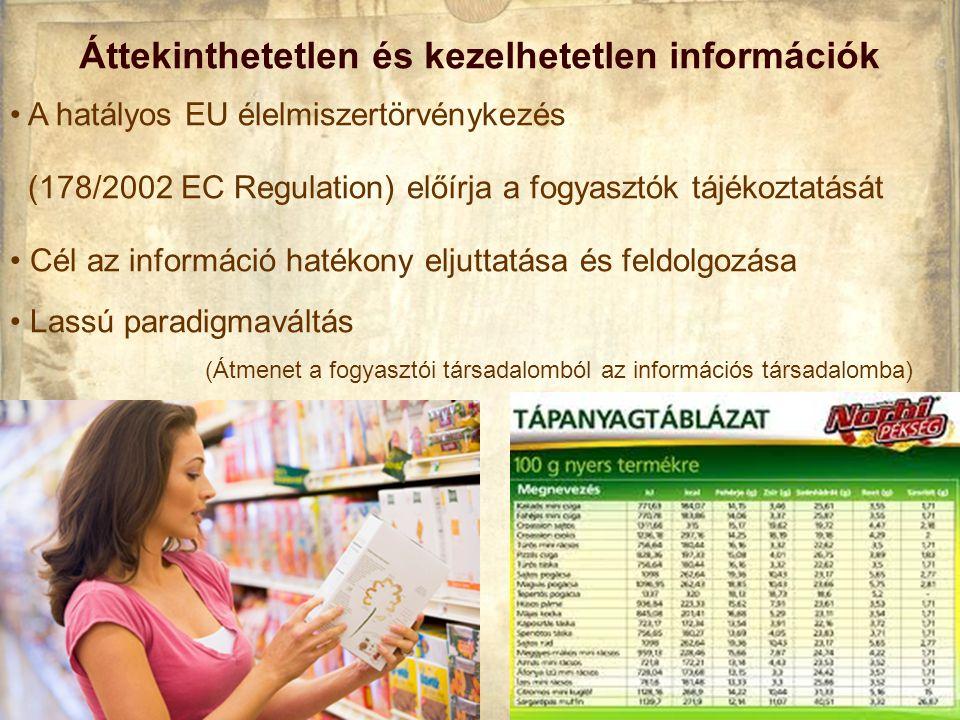 • A hatályos EU élelmiszertörvénykezés (178/2002 EC Regulation) előírja a fogyasztók tájékoztatását • Cél az információ hatékony eljuttatása és feldolgozása • Lassú paradigmaváltás (Átmenet a fogyasztói társadalomból az információs társadalomba) Áttekinthetetlen és kezelhetetlen információk