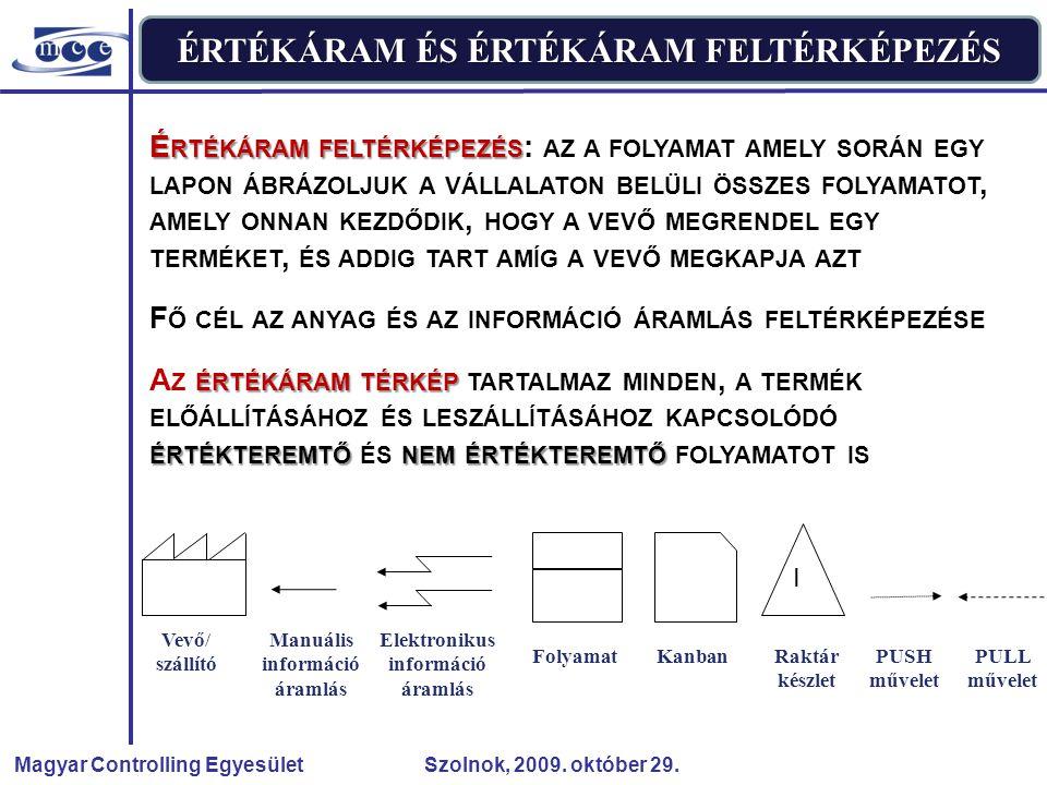 Magyar Controlling Egyesület Szolnok, 2009. október 29.
