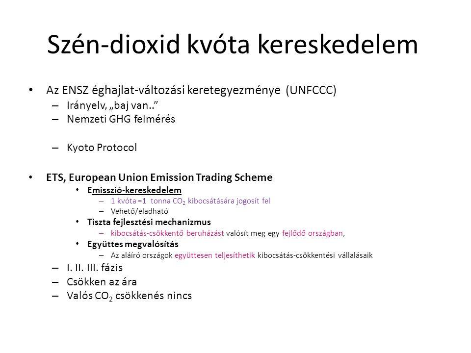 """Szén-dioxid kvóta kereskedelem • Az ENSZ éghajlat-változási keretegyezménye (UNFCCC) – Irányelv, """"baj van.."""" – Nemzeti GHG felmérés – Kyoto Protocol •"""