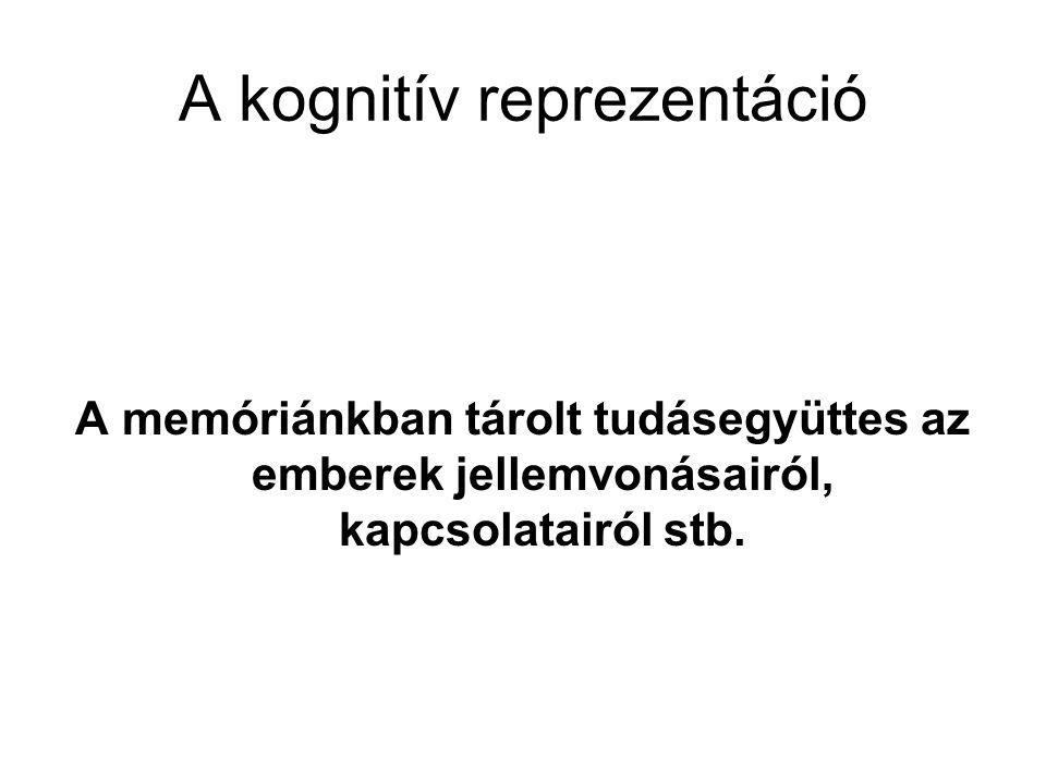 A kognitív reprezentáció A memóriánkban tárolt tudásegyüttes az emberek jellemvonásairól, kapcsolatairól stb.