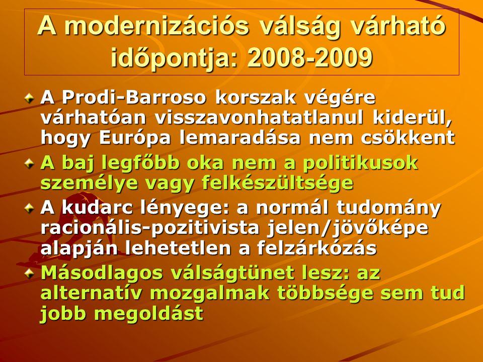 A modernizációs válság várható időpontja: 2008-2009 A Prodi-Barroso korszak végére várhatóan visszavonhatatlanul kiderül, hogy Európa lemaradása nem csökkent A baj legfőbb oka nem a politikusok személye vagy felkészültsége A kudarc lényege: a normál tudomány racionális-pozitivista jelen/jövőképe alapján lehetetlen a felzárkózás Másodlagos válságtünet lesz: az alternatív mozgalmak többsége sem tud jobb megoldást