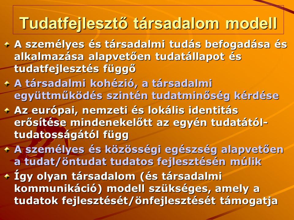 Tudatfejlesztő társadalom modell A személyes és társadalmi tudás befogadása és alkalmazása alapvetően tudatállapot és tudatfejlesztés függő A társadalmi kohézió, a társadalmi együttműködés szintén tudatminőség kérdése Az európai, nemzeti és lokális identitás erősítése mindenekelőtt az egyén tudatától- tudatosságától függ A személyes és közösségi egészség alapvetően a tudat/öntudat tudatos fejlesztésén múlik Így olyan társadalom (és társadalmi kommunikáció) modell szükséges, amely a tudatok fejlesztését/önfejlesztését támogatja