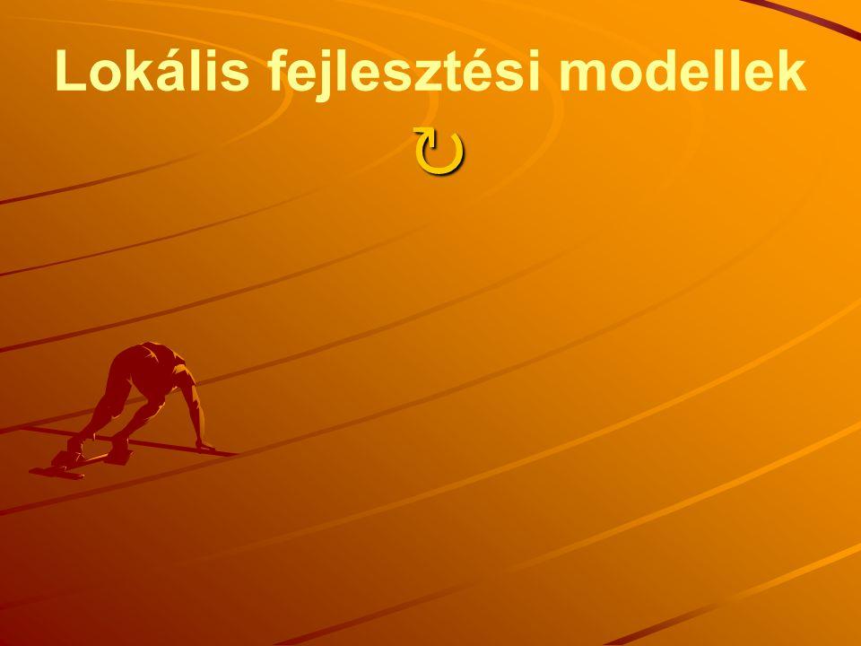 ↻ Lokális fejlesztési modellek ↻