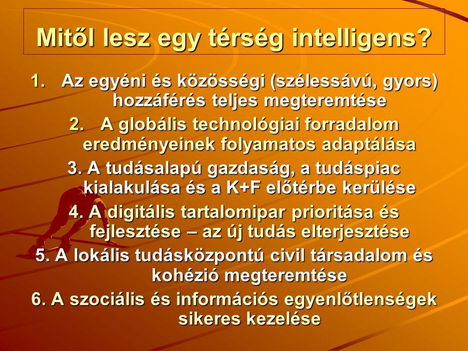 Mitől lesz egy térség intelligens? 1.Az egyéni és közösségi (szélessávú, gyors) hozzáférés teljes megteremtése 2.A globális technológiai forradalom er
