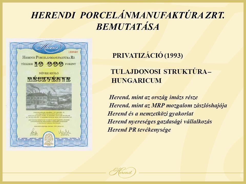 HERENDI PORCELÁNMANUFAKTÚRA ZRT. BEMUTATÁSA PRIVATIZÁCIÓ (1993) TULAJDONOSI STRUKTÚRA – HUNGARICUM • Herend, mint az ország imázs része • Herend, mint