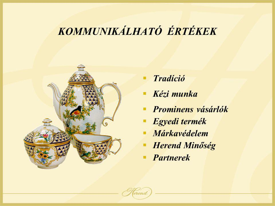 KOMMUNIKÁLHATÓ ÉRTÉKEK  Tradíció  Kézi munka  Prominens vásárlók  Egyedi termék  Márkavédelem  Herend Minőség  Partnerek