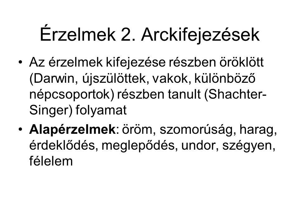 Érzelmek 2. Arckifejezések •Az érzelmek kifejezése részben öröklött (Darwin, újszülöttek, vakok, különböző népcsoportok) részben tanult (Shachter- Sin