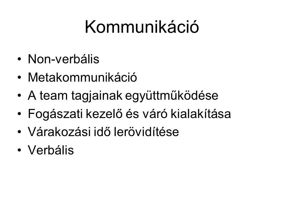 Kommunikáció •Non-verbális •Metakommunikáció •A team tagjainak együttműködése •Fogászati kezelő és váró kialakítása •Várakozási idő lerövidítése •Verb