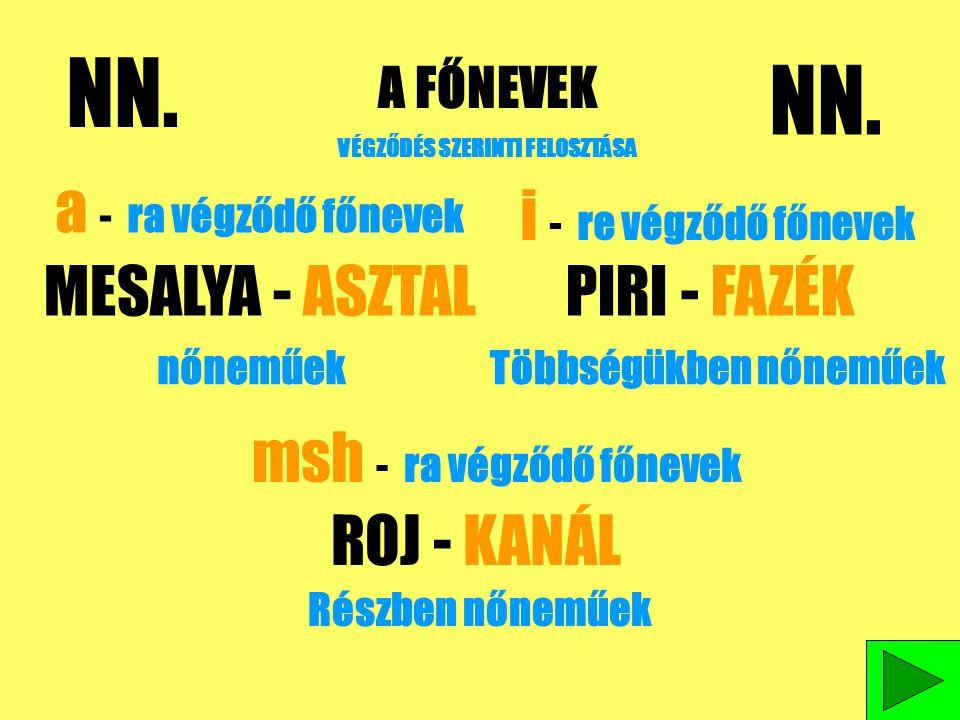 A FŐNEVEK VÉGZŐDÉS SZERINTI FELOSZTÁSA a - ra végződő főnevek NN.