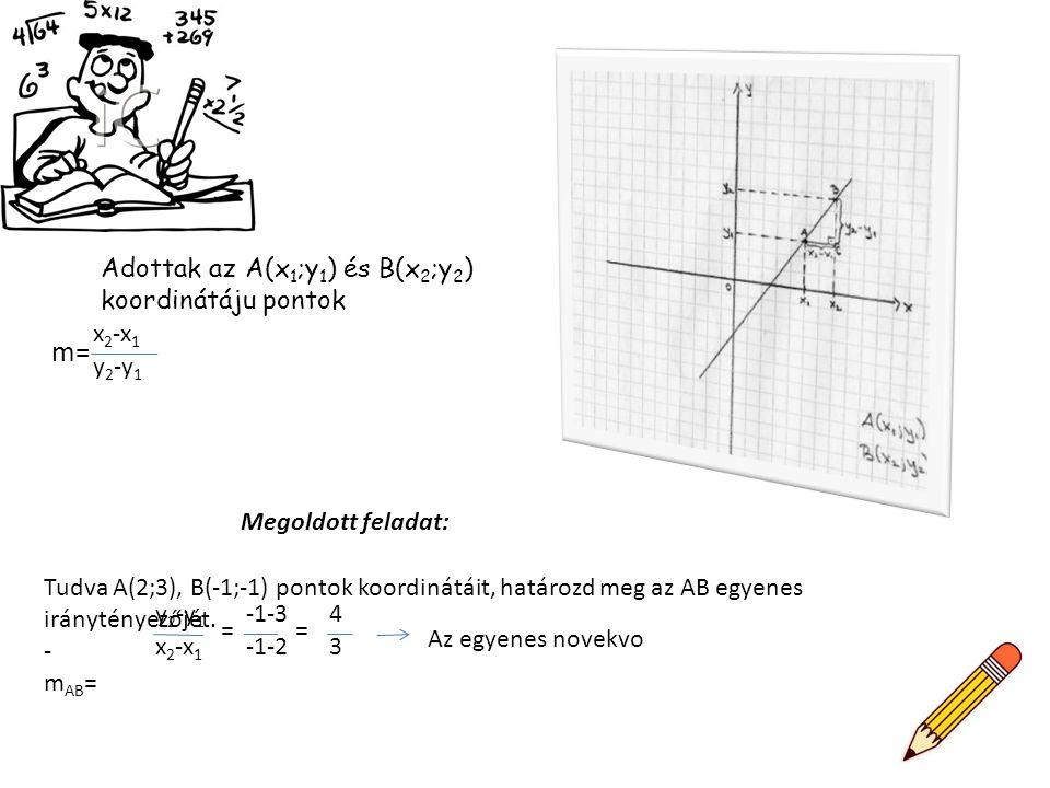 Megoldott feladat: Tudva A(2;3), B(-1;-1) pontok koordinátáit, határozd meg az AB egyenes iránytényezőjét. - m AB = y 2 -y 1 x 2 -x 1 = -1-3 -1-2 = 4